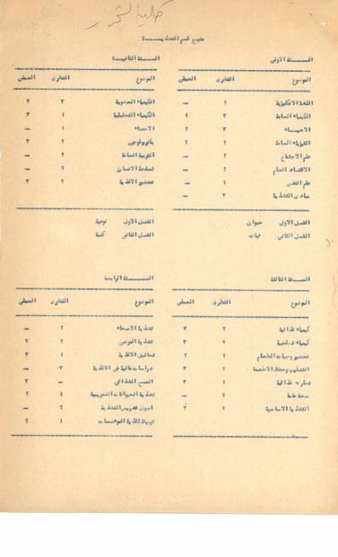 في كلية التحرير لعامي 1961-1962.PDF