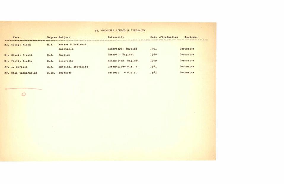 الجامعيين في مدرسة جورج في القدس عام 1962.PDF