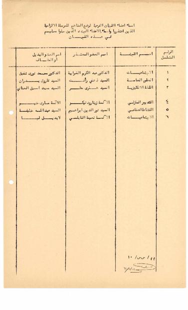 اعضاء اللجان لوضع المناهج للمرحلة الالزامية بتاريخ 12-8-1964.PDF