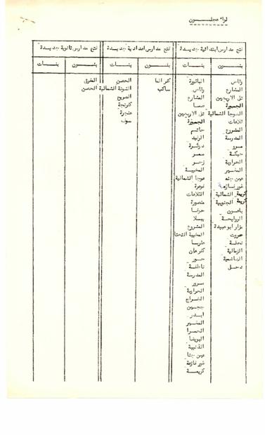 التابعة لوزارة التعليم الاردنية في الستينات.PDF