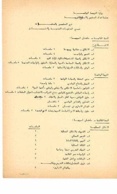 المعلم في منهج المعلومات المدنية والاخلاق الصادر عن وزارة التربية الوطنية اللبنانية في الستينات.PDF