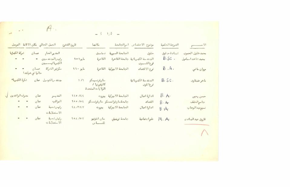 بعض الجامعيين في الاردن مع بعض التفاصيل في فترة الستينات.PDF