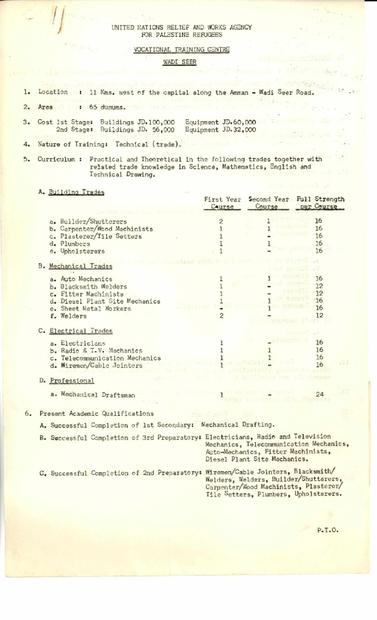 باللغة الانجليزية عن معهد وادي السير الصناعي التابع لوكالة الغوث الانروا لعامي 1961-1962.PDF